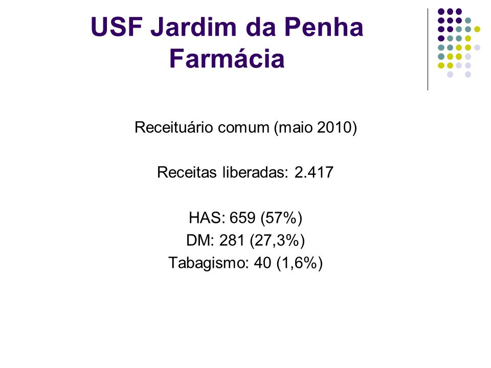 USF Jardim da Penha Farmácia