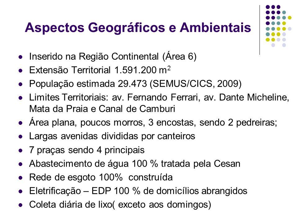 Aspectos Geográficos e Ambientais