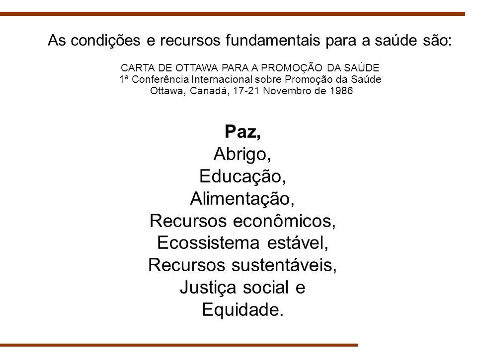 As condições e recursos fundamentais para a saúde são: CARTA DE OTTAWA PARA A PROMOÇÃO DA SAÚDE 1ª Conferência Internacional sobre Promoção da Saúde Ottawa, Canadá, 17-21 Novembro de 1986