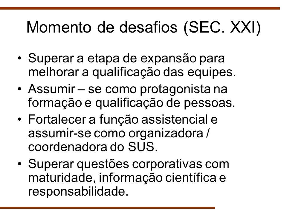 Momento de desafios (SEC. XXI)