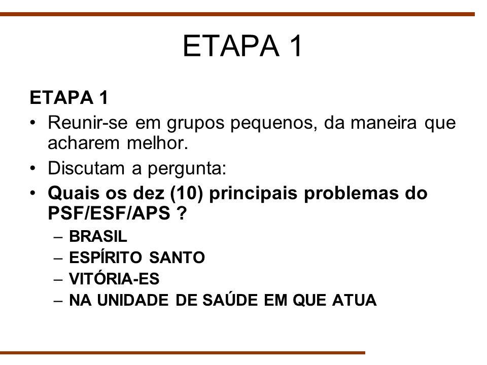 ETAPA 1 ETAPA 1. Reunir-se em grupos pequenos, da maneira que acharem melhor. Discutam a pergunta: