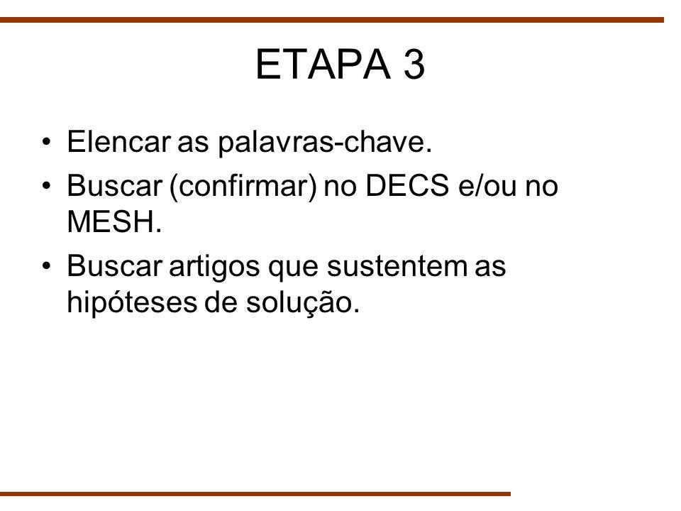 ETAPA 3 Elencar as palavras-chave.