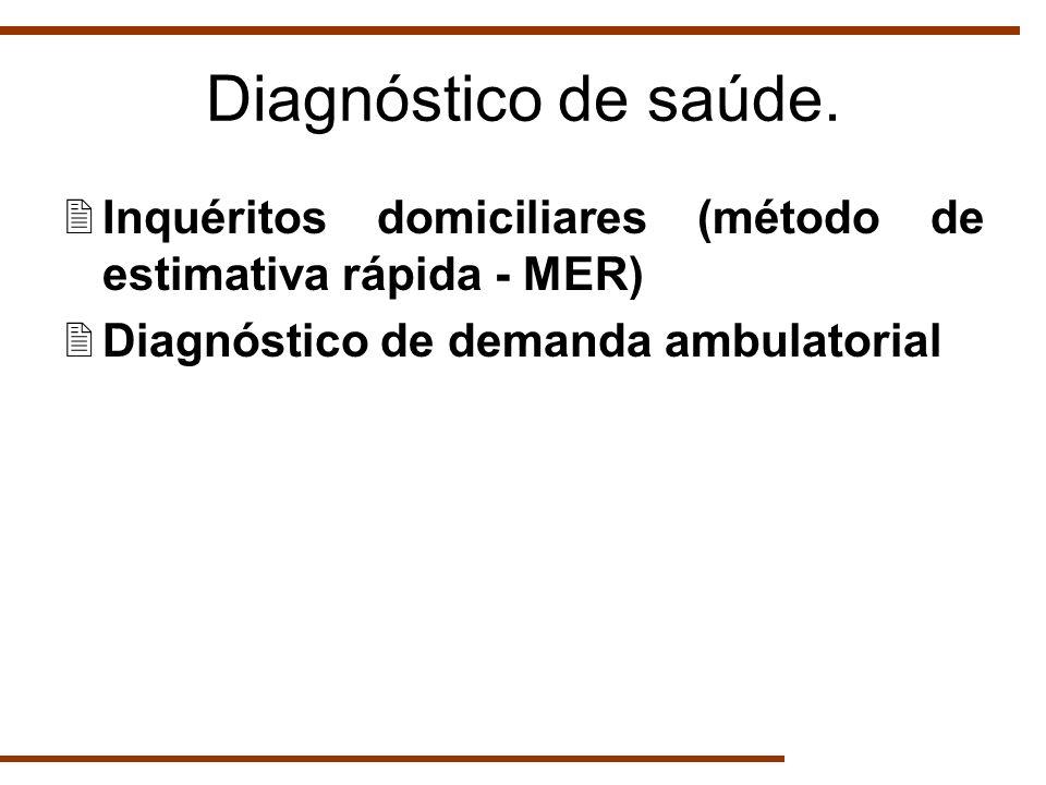 Diagnóstico de saúde.