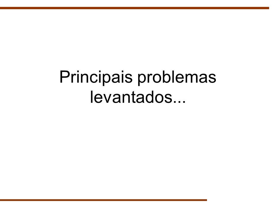 Principais problemas levantados...