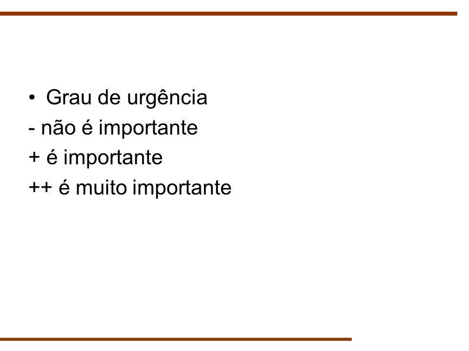 Grau de urgência - não é importante + é importante ++ é muito importante