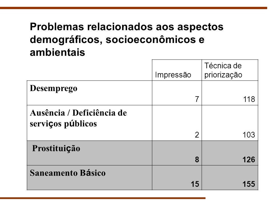 Problemas relacionados aos aspectos demográficos, socioeconômicos e ambientais