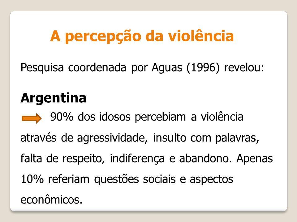 A percepção da violência