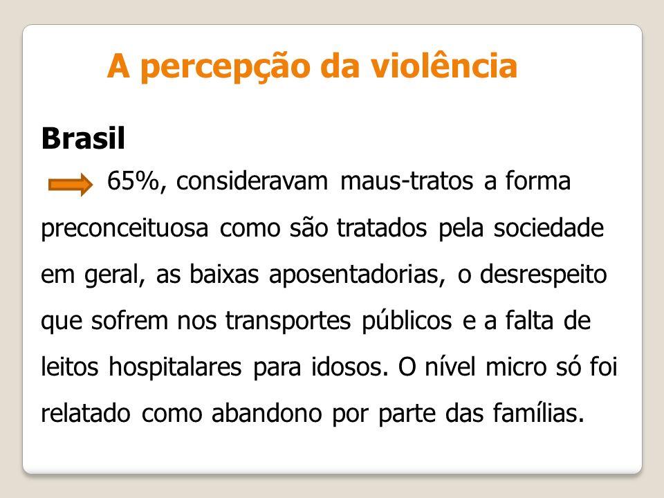 A percepção da violência Brasil