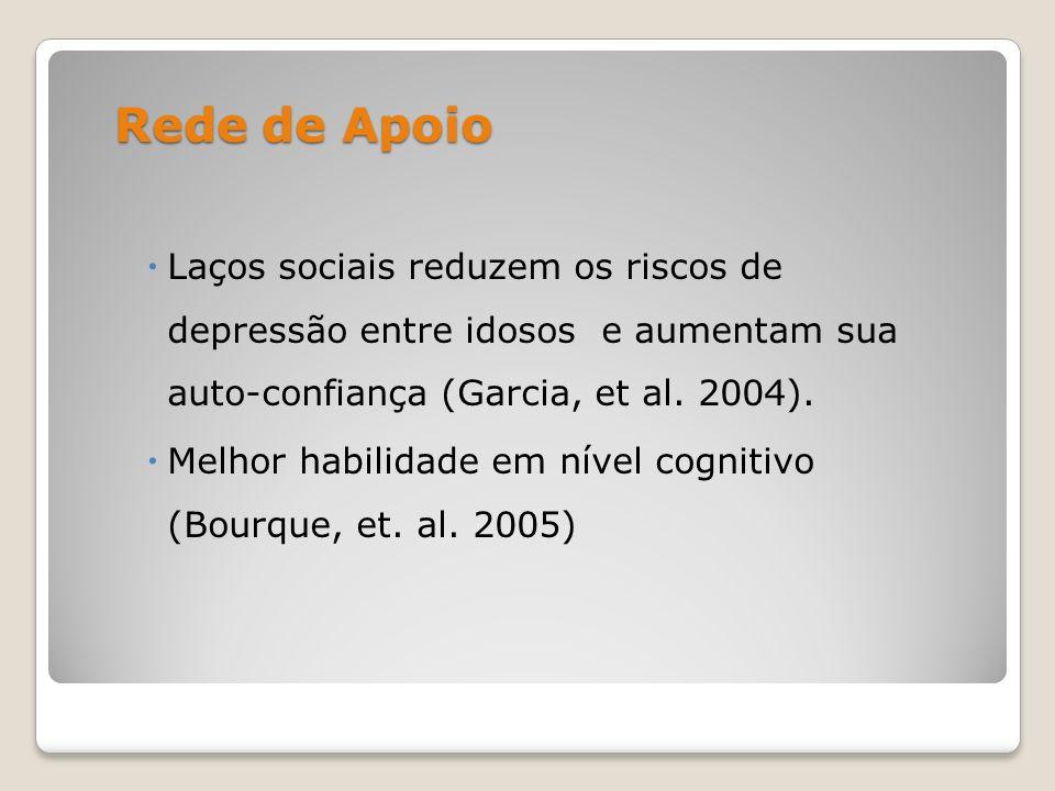 Rede de ApoioLaços sociais reduzem os riscos de depressão entre idosos e aumentam sua auto-confiança (Garcia, et al. 2004).