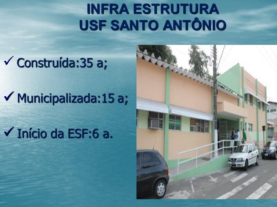 INFRA ESTRUTURA USF SANTO ANTÔNIO
