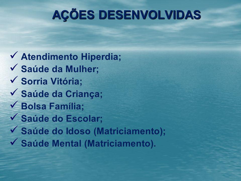 AÇÕES DESENVOLVIDAS Atendimento Hiperdia; Saúde da Mulher;