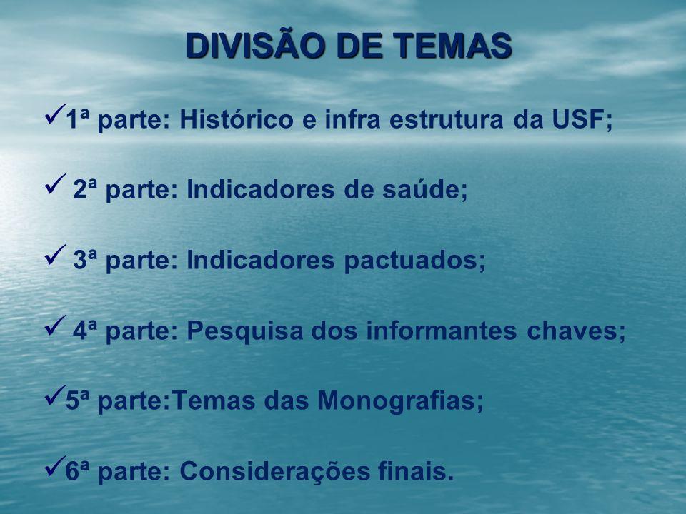 DIVISÃO DE TEMAS 1ª parte: Histórico e infra estrutura da USF;