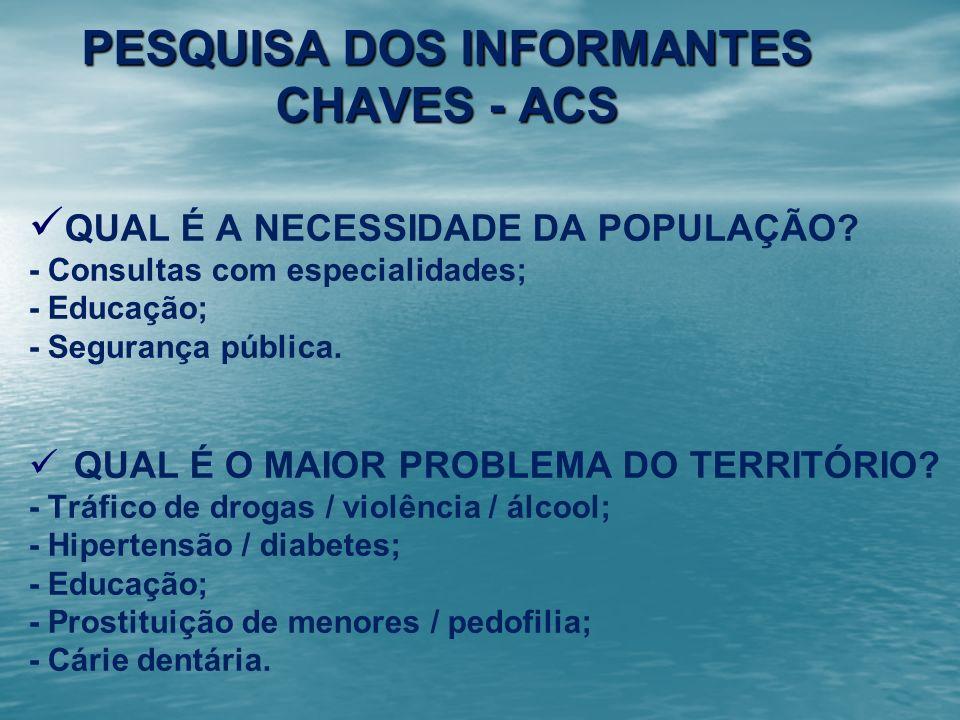 PESQUISA DOS INFORMANTES CHAVES - ACS