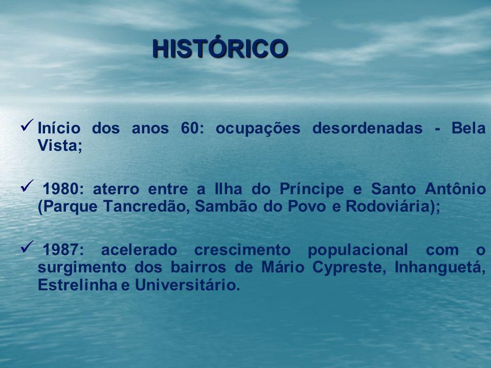 HISTÓRICO Início dos anos 60: ocupações desordenadas - Bela Vista;