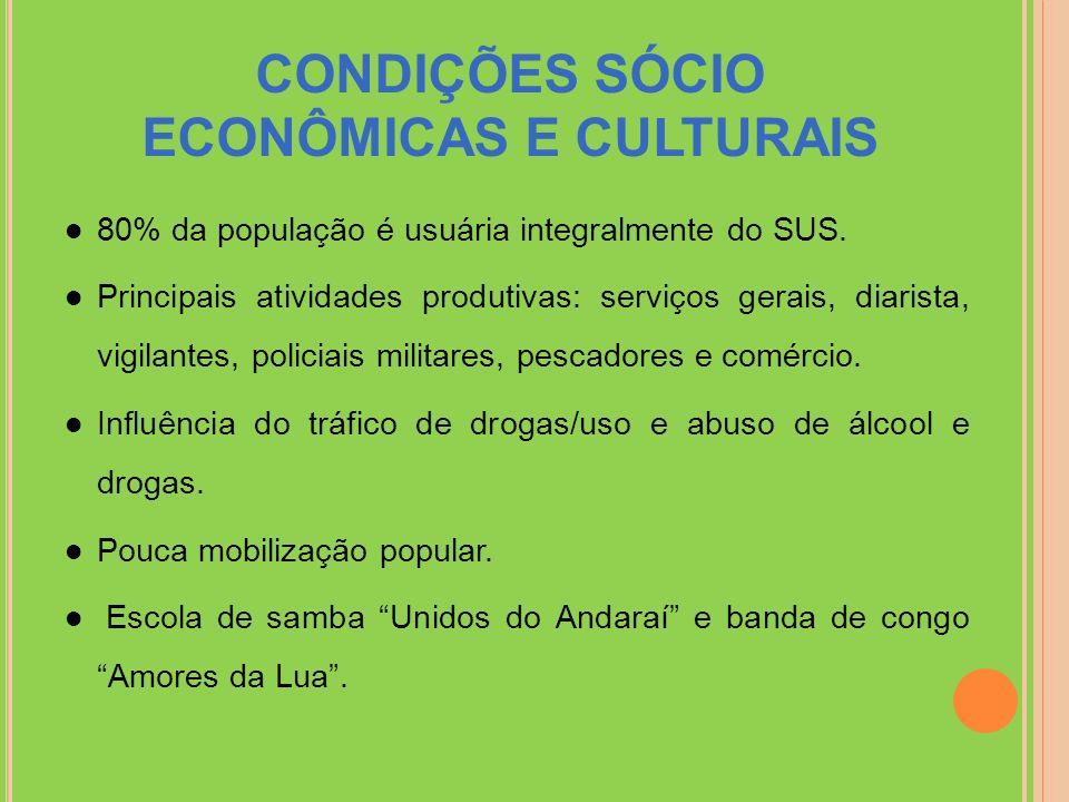 CONDIÇÕES SÓCIO ECONÔMICAS E CULTURAIS