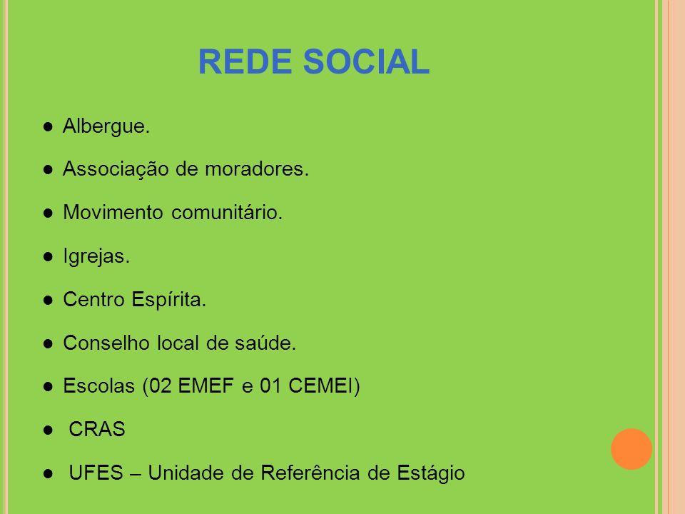 REDE SOCIAL Albergue. Associação de moradores. Movimento comunitário.