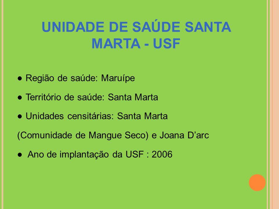 UNIDADE DE SAÚDE SANTA MARTA - USF
