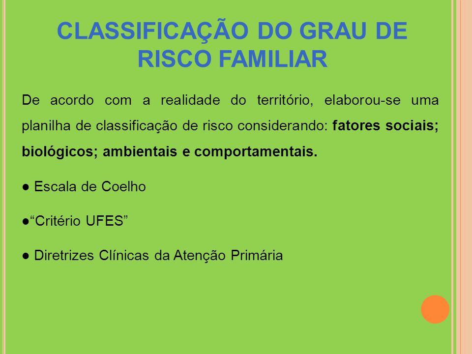 CLASSIFICAÇÃO DO GRAU DE RISCO FAMILIAR