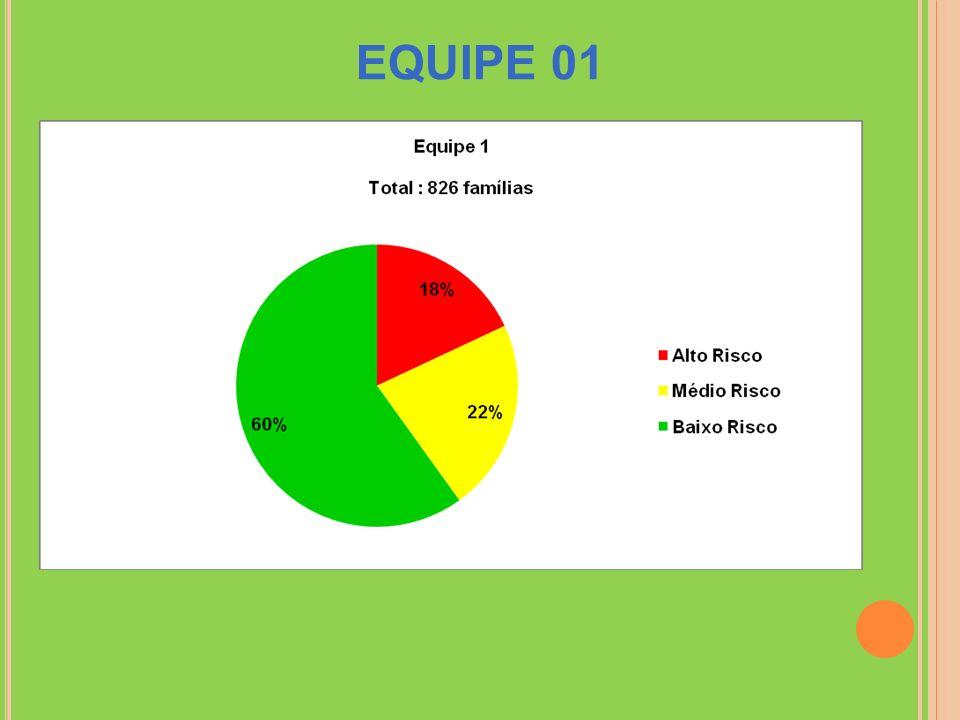 EQUIPE 01