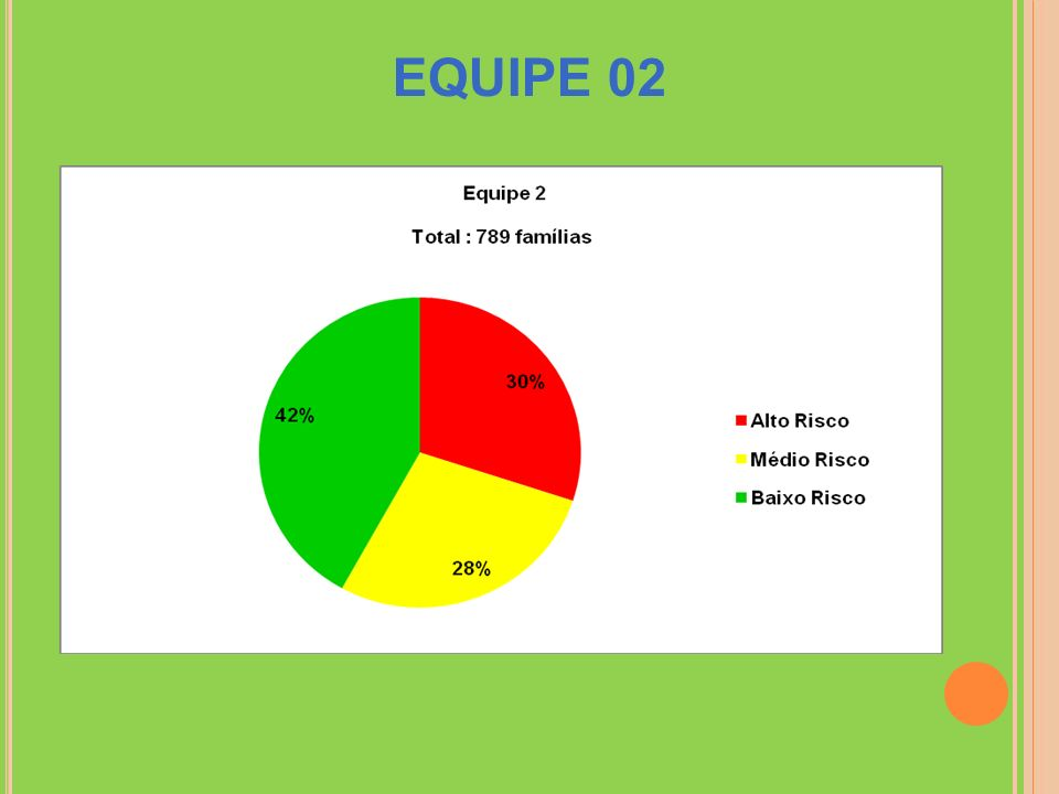 EQUIPE 02