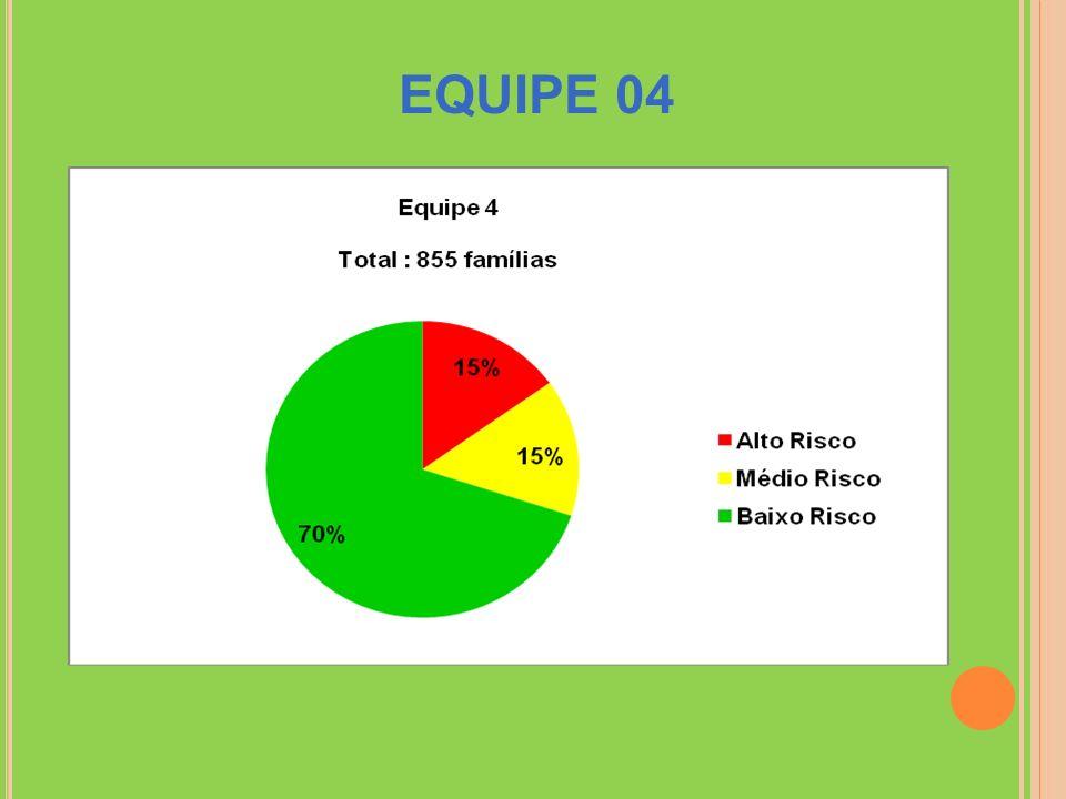 EQUIPE 04