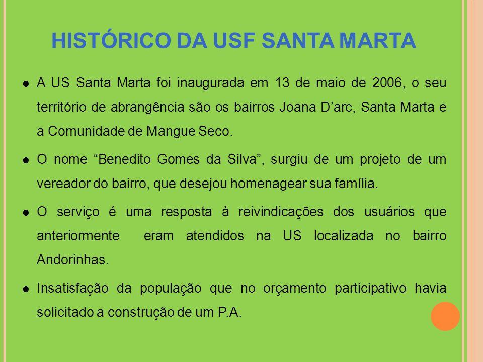 HISTÓRICO DA USF SANTA MARTA