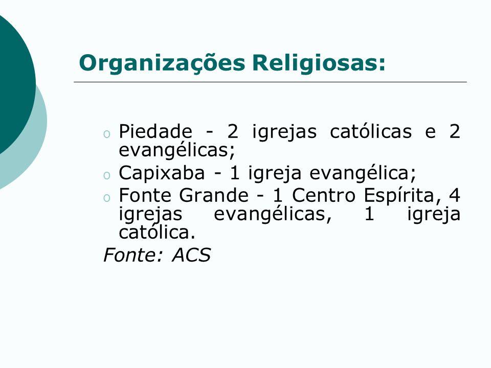 Organizações Religiosas: