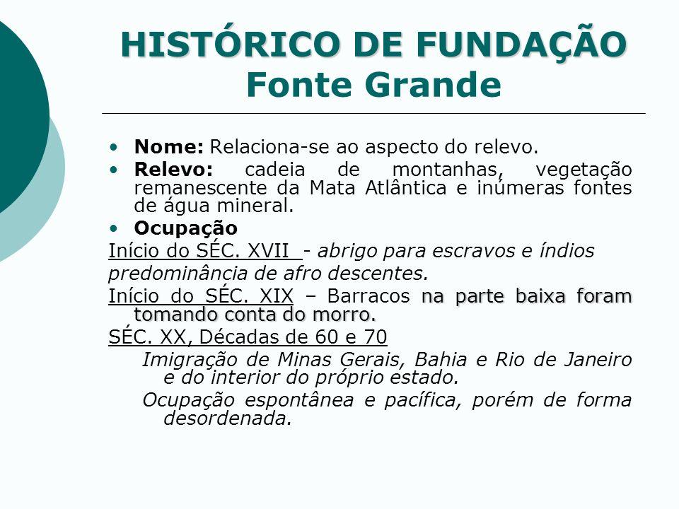 HISTÓRICO DE FUNDAÇÃO Fonte Grande