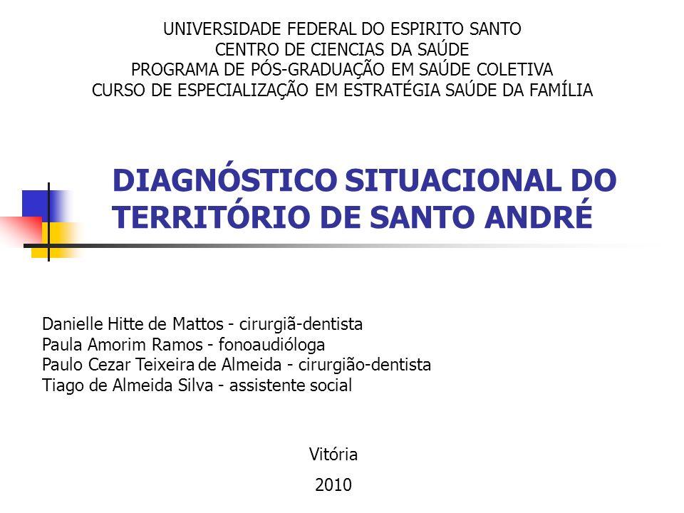 DIAGNÓSTICO SITUACIONAL DO TERRITÓRIO DE SANTO ANDRÉ