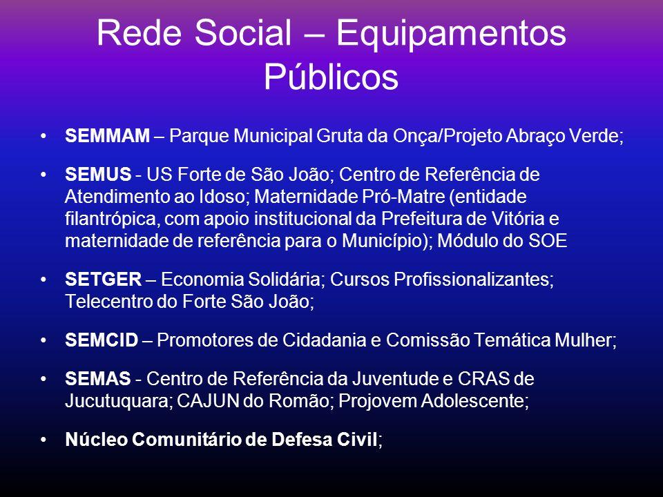 Rede Social – Equipamentos Públicos