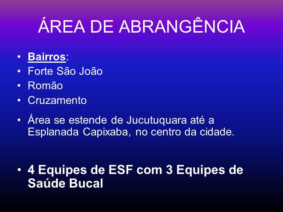ÁREA DE ABRANGÊNCIA 4 Equipes de ESF com 3 Equipes de Saúde Bucal