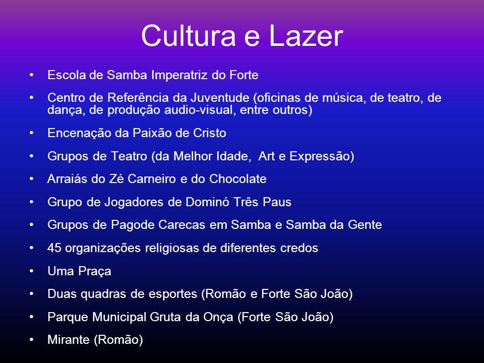 Cultura e Lazer Escola de Samba Imperatriz do Forte