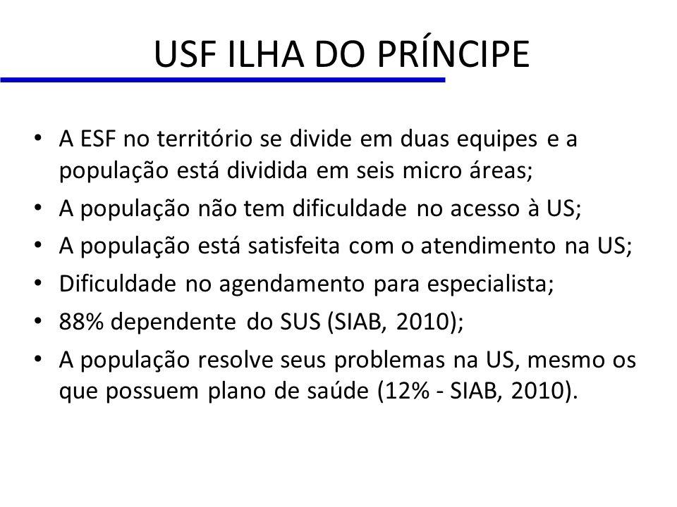 USF ILHA DO PRÍNCIPE A ESF no território se divide em duas equipes e a população está dividida em seis micro áreas;