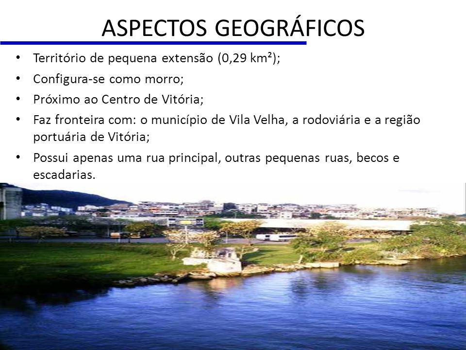 ASPECTOS GEOGRÁFICOS Território de pequena extensão (0,29 km²);