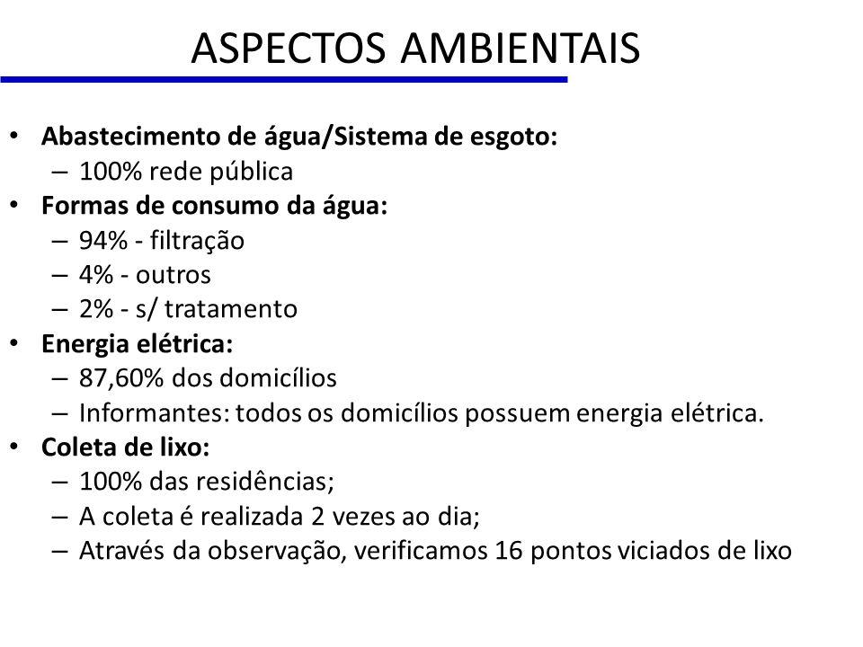 ASPECTOS AMBIENTAIS Abastecimento de água/Sistema de esgoto:
