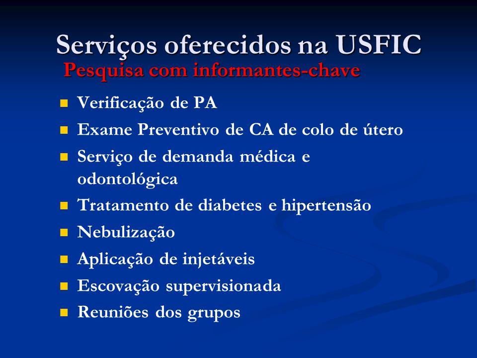 Serviços oferecidos na USFIC