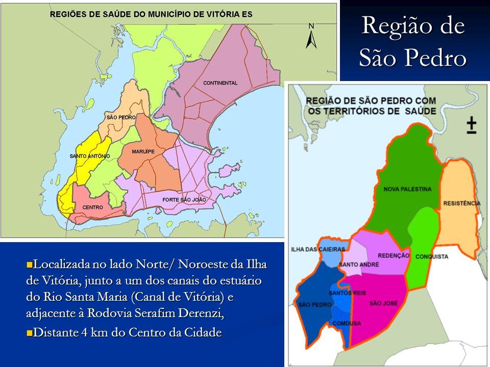 Região de São Pedro