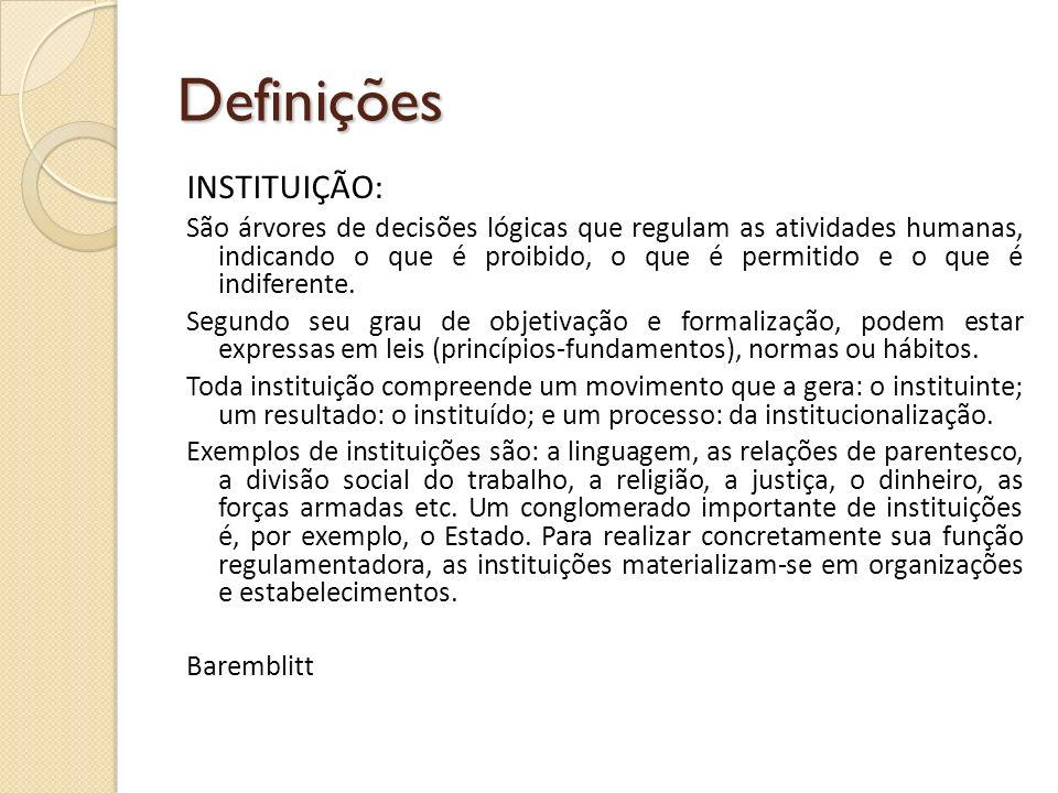 Definições INSTITUIÇÃO: