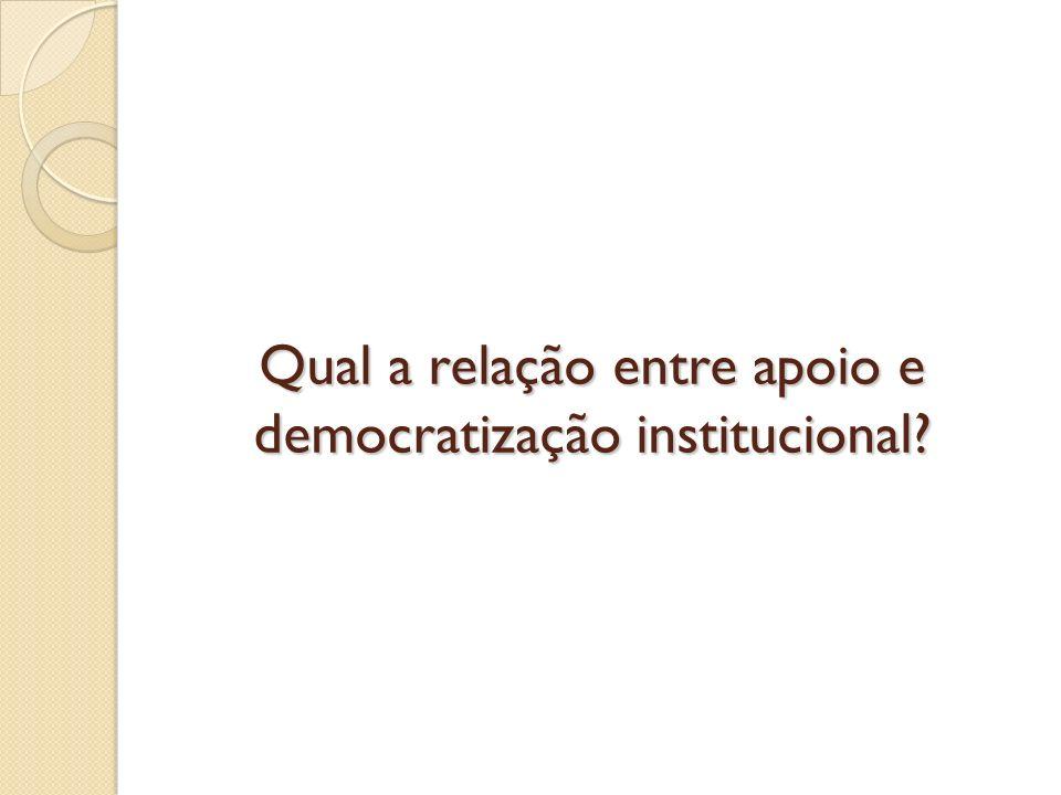 Qual a relação entre apoio e democratização institucional