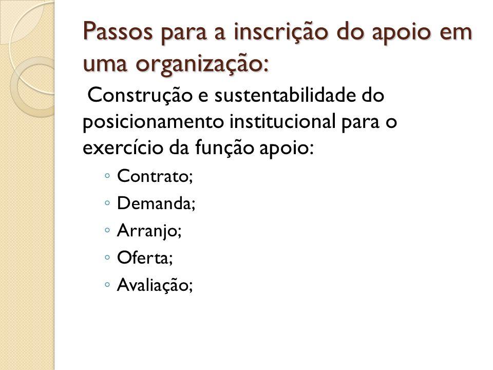 Passos para a inscrição do apoio em uma organização: