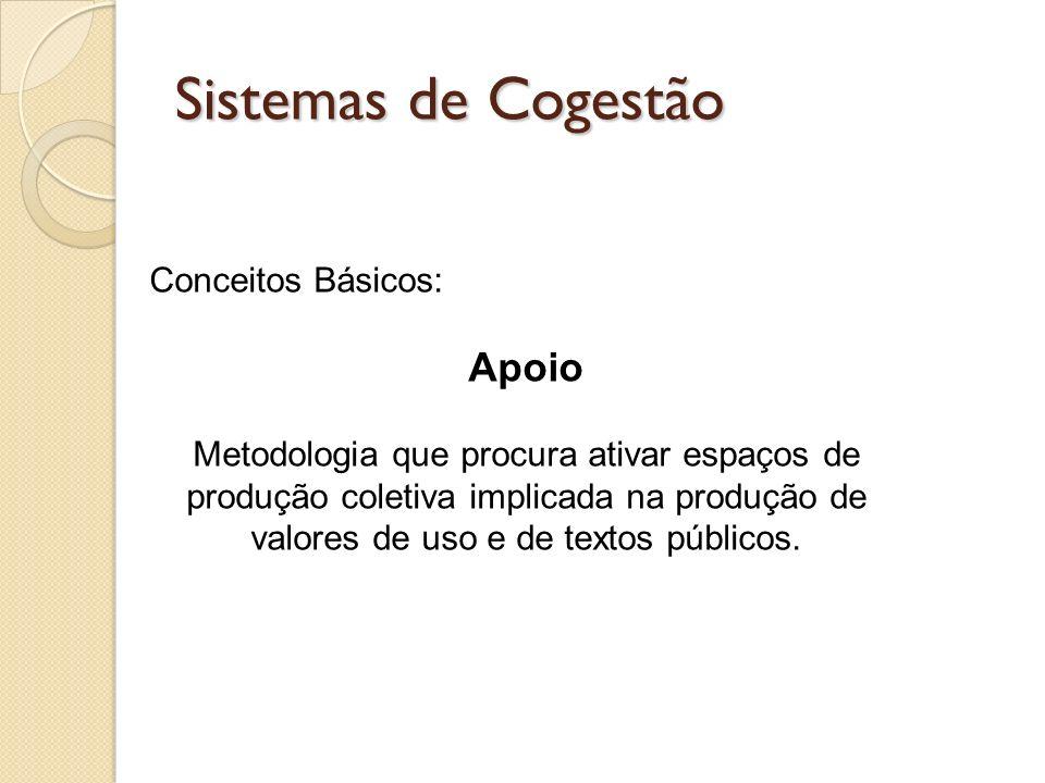 Sistemas de Cogestão Apoio Conceitos Básicos: