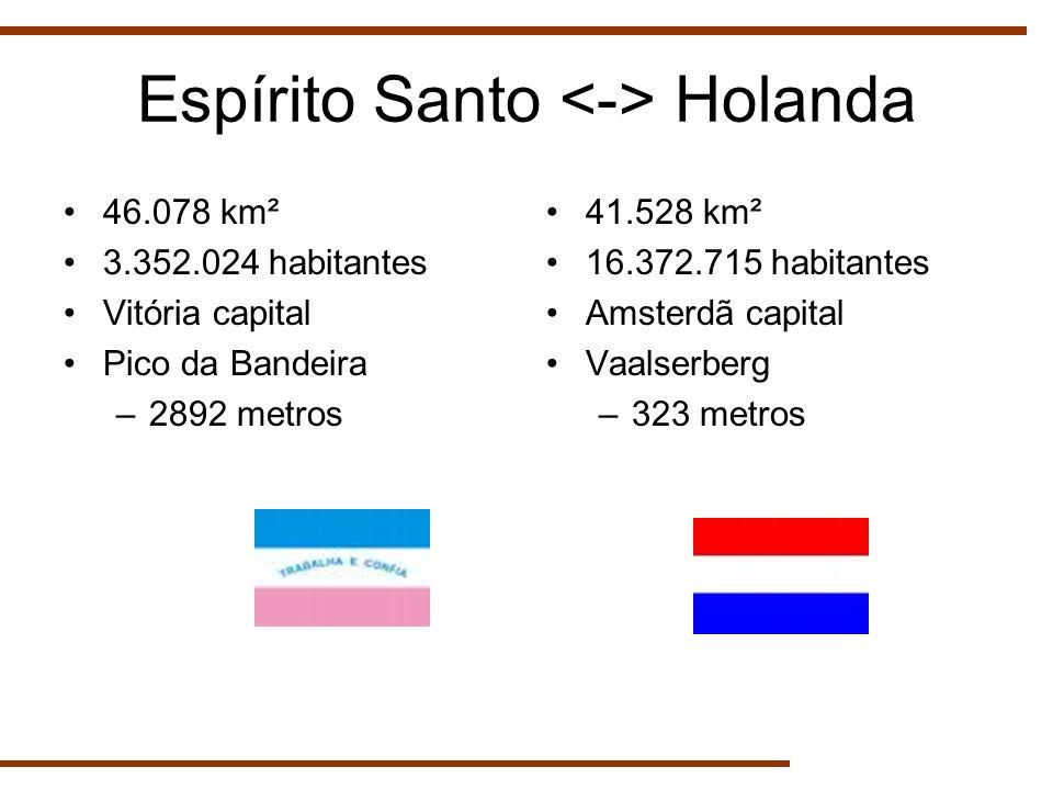 Espírito Santo <-> Holanda