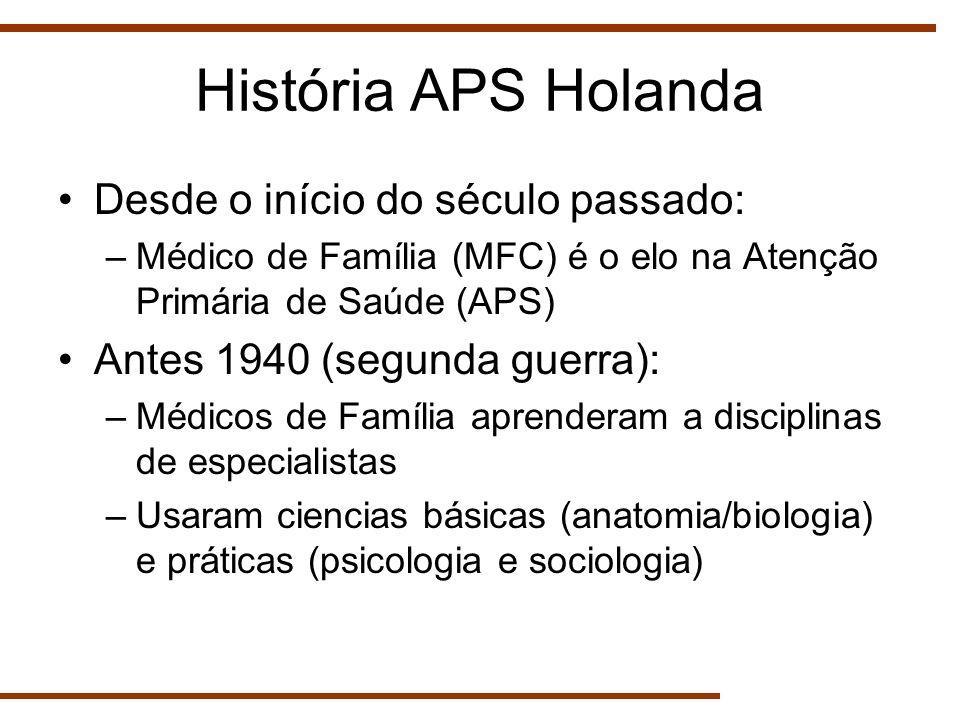 História APS Holanda Desde o início do século passado: