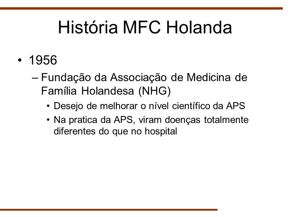 História MFC Holanda 1956. Fundação da Associação de Medicina de Família Holandesa (NHG) Desejo de melhorar o nível científico da APS.