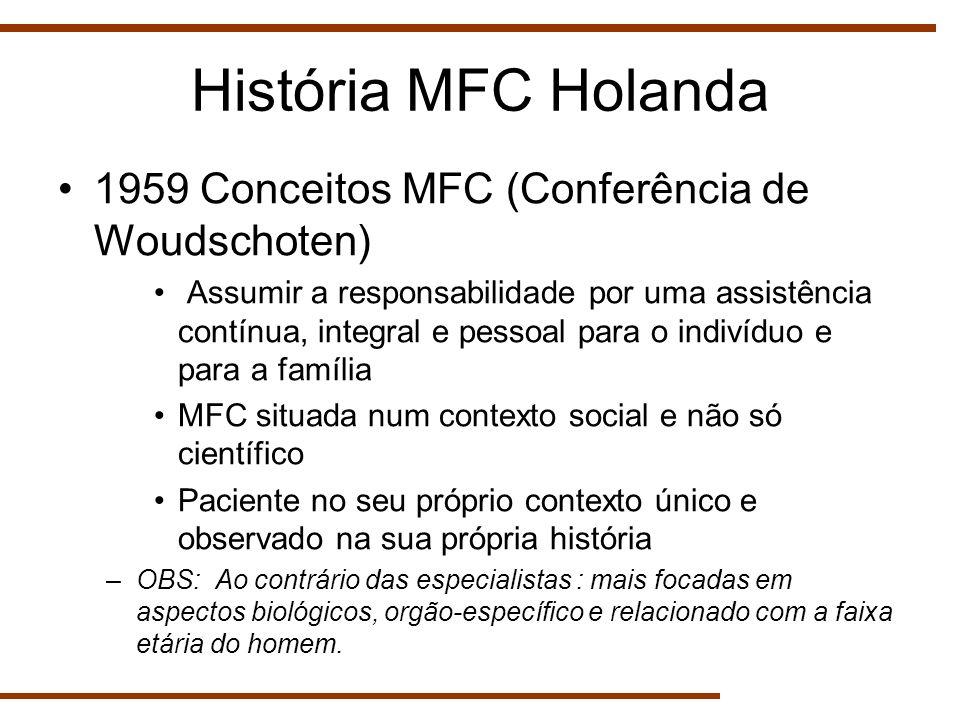 História MFC Holanda 1959 Conceitos MFC (Conferência de Woudschoten)