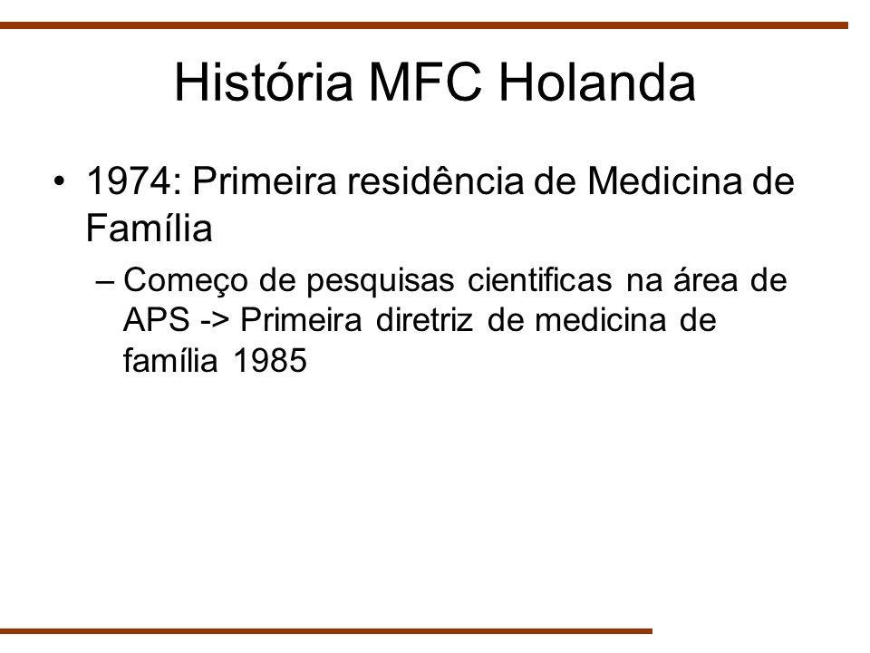 História MFC Holanda 1974: Primeira residência de Medicina de Família