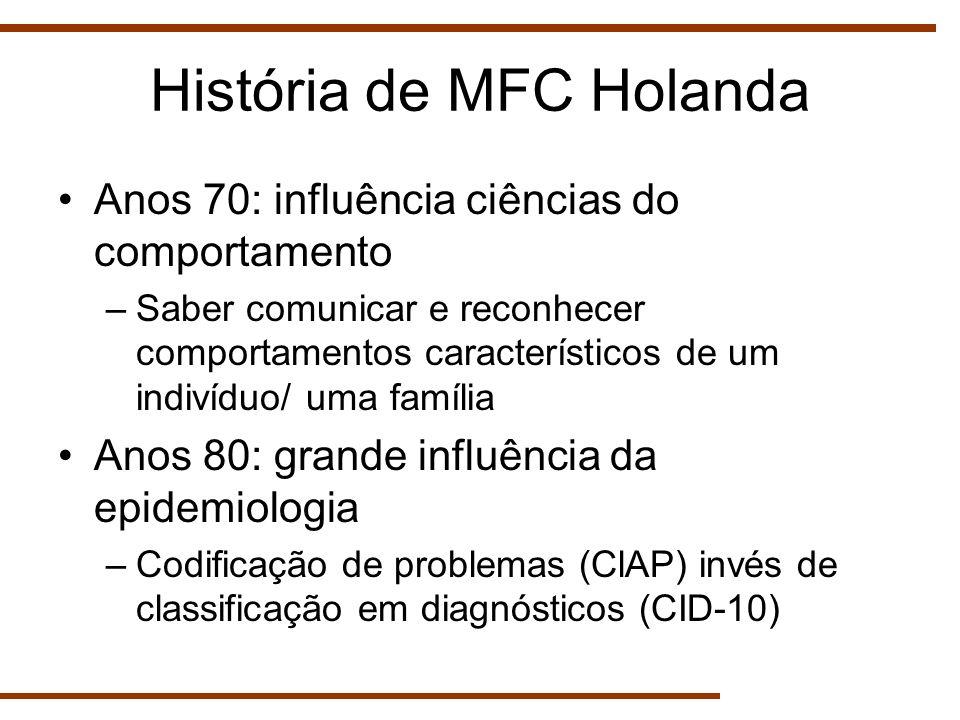 História de MFC Holanda
