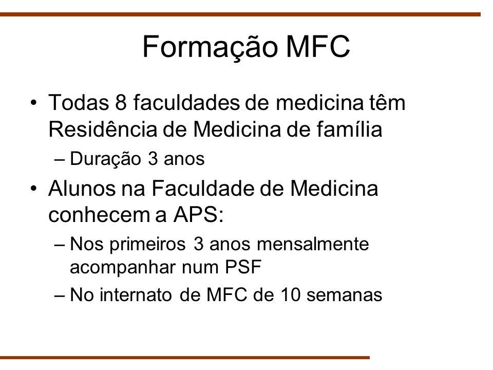 Formação MFCTodas 8 faculdades de medicina têm Residência de Medicina de família. Duração 3 anos. Alunos na Faculdade de Medicina conhecem a APS: