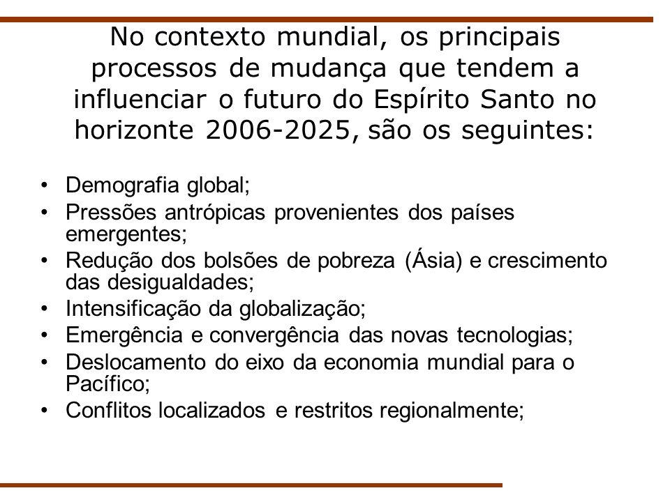No contexto mundial, os principais processos de mudança que tendem a influenciar o futuro do Espírito Santo no horizonte 2006-2025, são os seguintes: