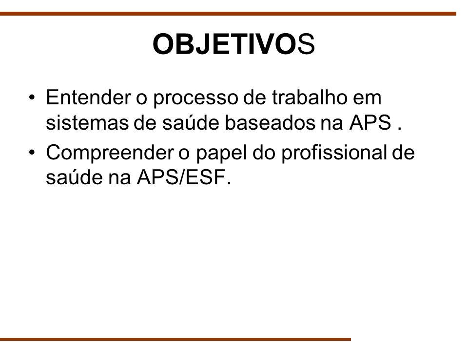 OBJETIVOS Entender o processo de trabalho em sistemas de saúde baseados na APS .